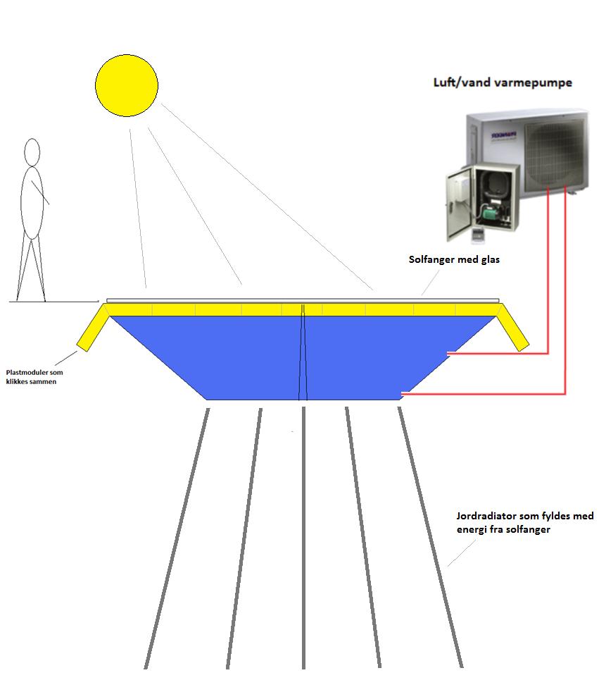 energi viborg spildevand