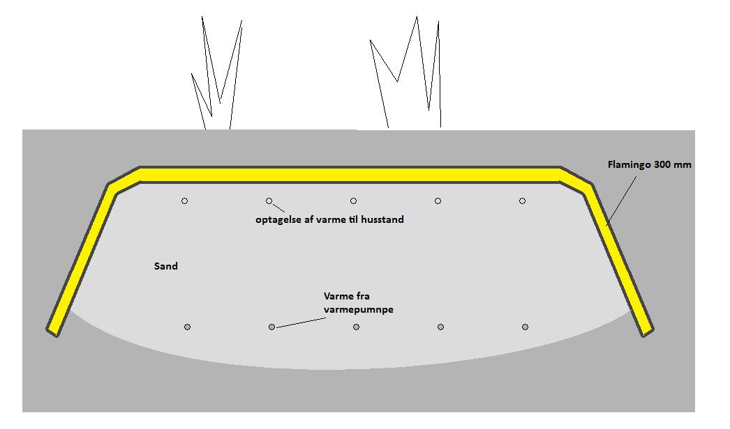 skifte halogen pære