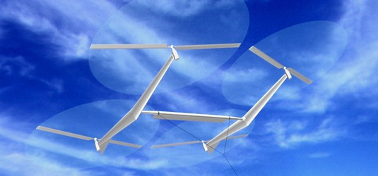 Sky WindPower